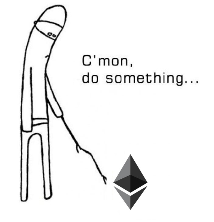 The current state of Bitcoin and Ethereum