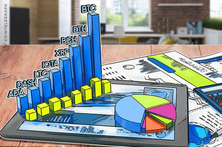 Bitcoin, Ethereum, Bitcoin Cash, Ripple, IOTA, Litecoin, NEM, Cardano -  Price Analysis, Jan. 25