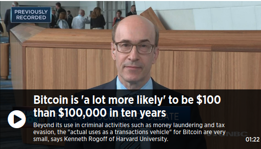 A decade from now, bitcoin is more likely to be $100 than $100,000, Harvard economist says