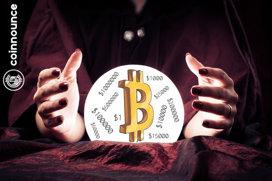 Bitcoin Predictions -  10 parameters which will determine Bitcoin price in future.