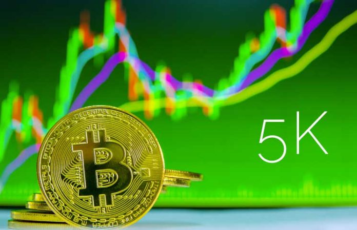 Bitcoin Price Prediction - Long-term (BTC) Value Forecast – April 6